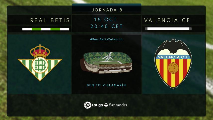 El Valencia CF amenaza el fortín verdiblanco