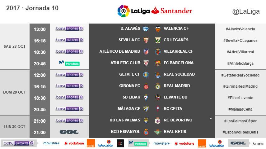Horarios de la jornada 10 de LaLiga Santander 2017/18