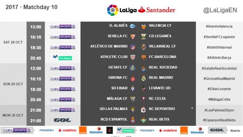 Kickoff times for Matchday 10 in LaLiga Santander 2017/18
