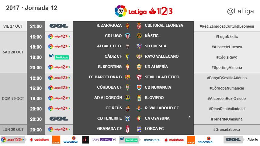 Horarios de la jornada 12 de LaLiga 1l2l3 2017/18