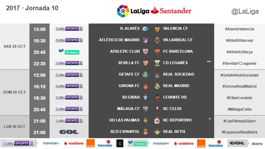 Modificación de horarios de la jornada 10 de LaLiga Santander