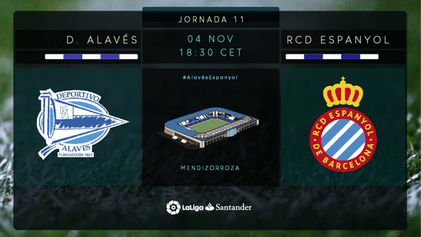 Dinámicas opuestas para Alavés y Espanyol
