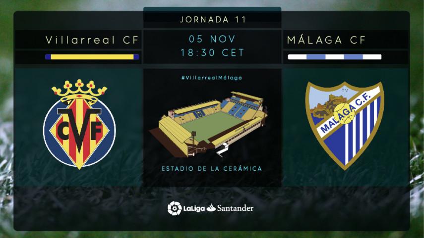 El Málaga quiere su primera victoria a domicilio
