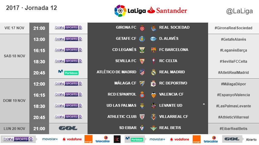 Horarios de la jornada 12 de LaLiga Santander 2017/18