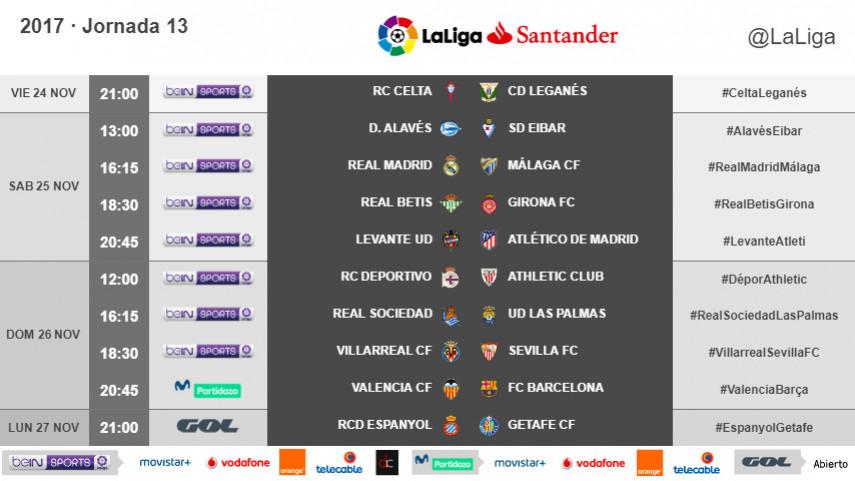 Horarios de la jornada 13 de LaLiga Santander 2017/18