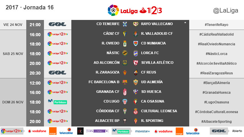 Horarios de la jornada 16 de LaLiga 1l2l3 2017/18