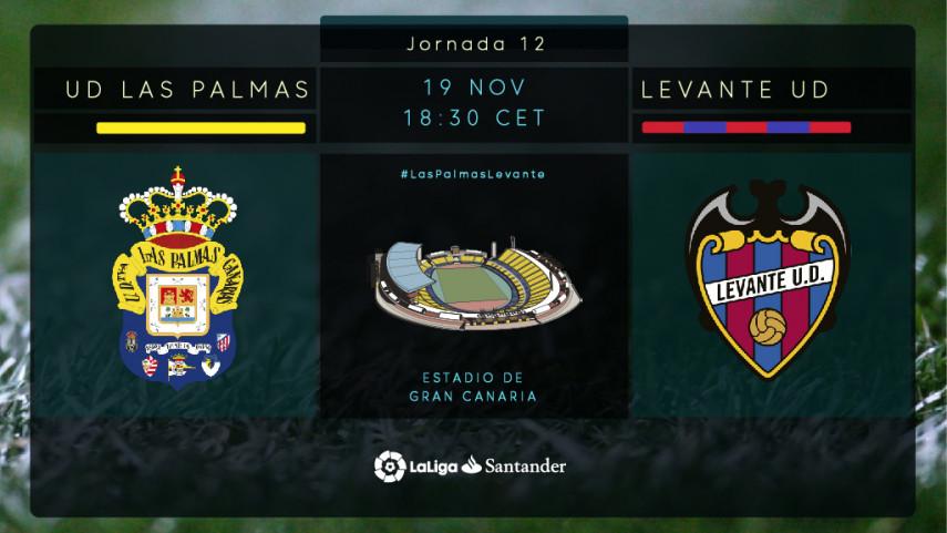Una victoria, el mejor estímulo para Las Palmas y Levante