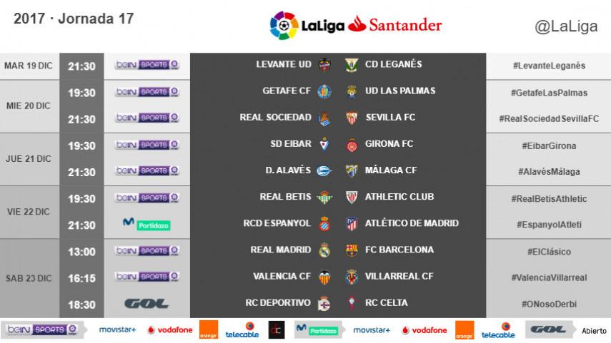 Horarios de la jornada 17 de LaLiga Santander 2017/18