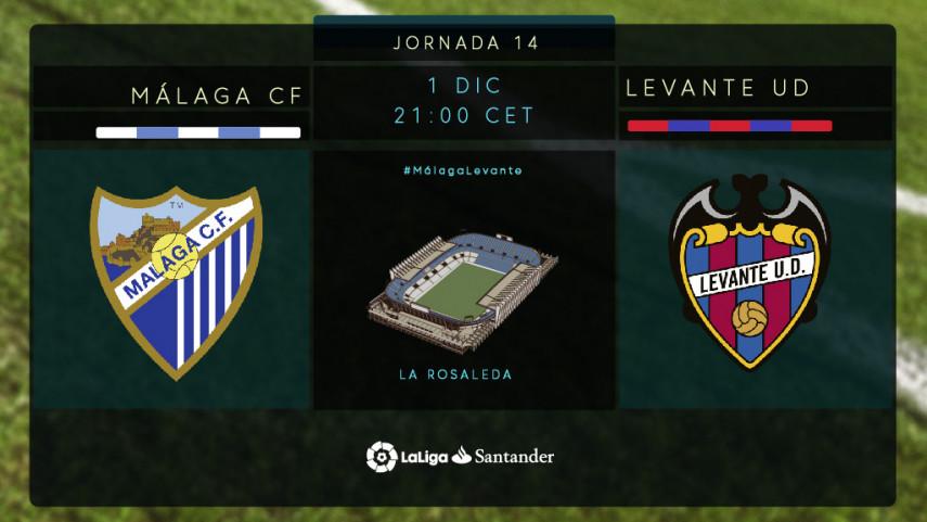 Más que tres puntos para Málaga y Levante