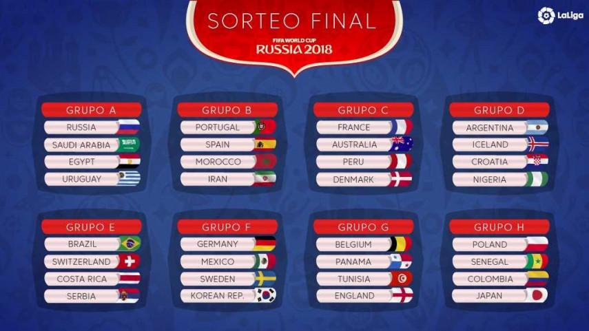 Sorteada la fase de grupos de Rusia 2018: Portugal, Irán y Marruecos en el grupo de España