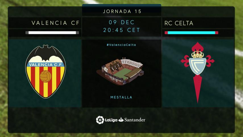 Se espera alto voltaje en Mestalla ante el Celta