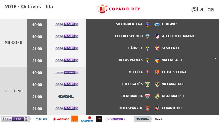 Horarios de la ida de octavos de final de la Copa del Rey 2017/18