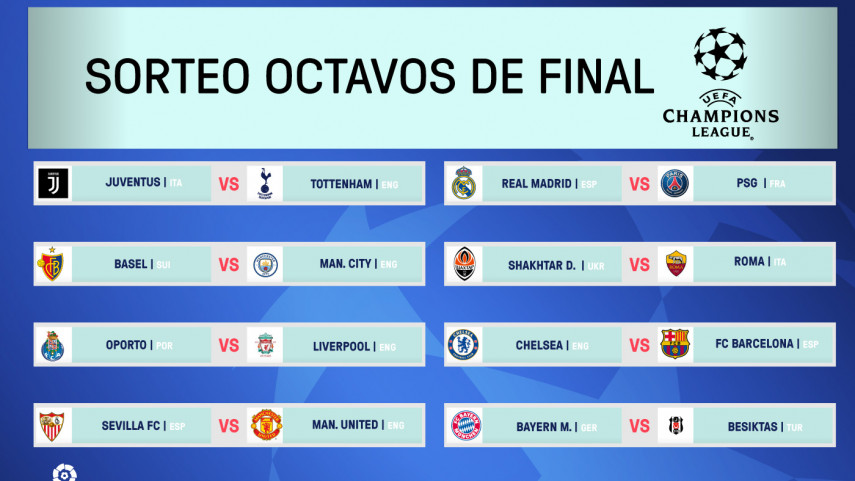 Los equipos españoles de la Champions ya conocen a sus rivales de octavos