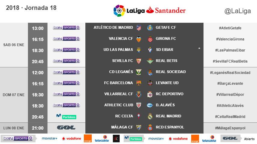 Horarios de la jornada 18 de LaLiga Santander 2017/18