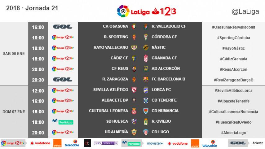 Horarios de la jornada 21 de LaLiga 1l2l3 2017/18
