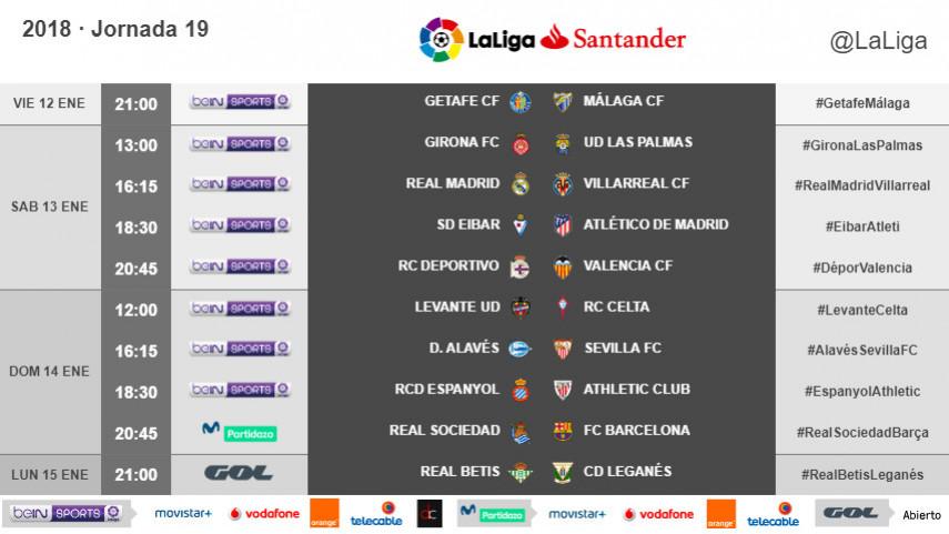 Horarios de la jornada 19 de LaLiga Santander 2017/18