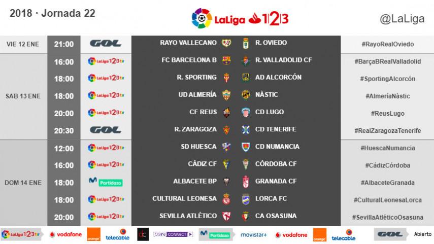 Horarios de la jornada 22 de LaLiga 1l2l3 2017/18