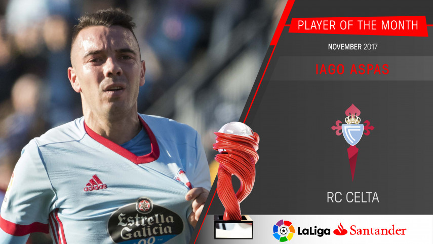 Iago Aspas named LaLiga Santander Player of the Month for November