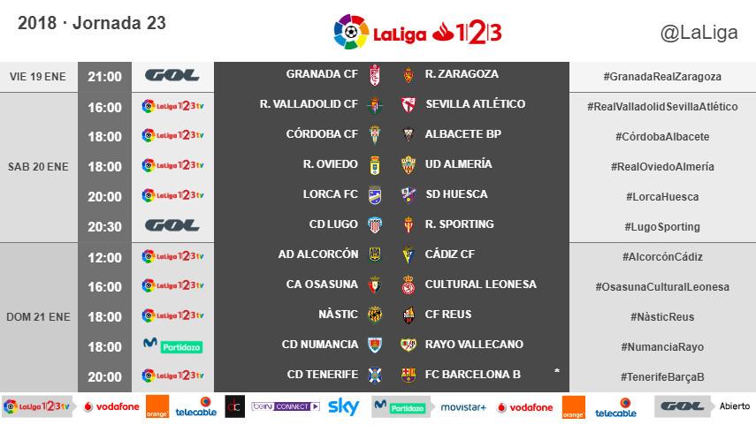 Horarios de la jornada 23 de LaLiga 1l2l3 2017/18