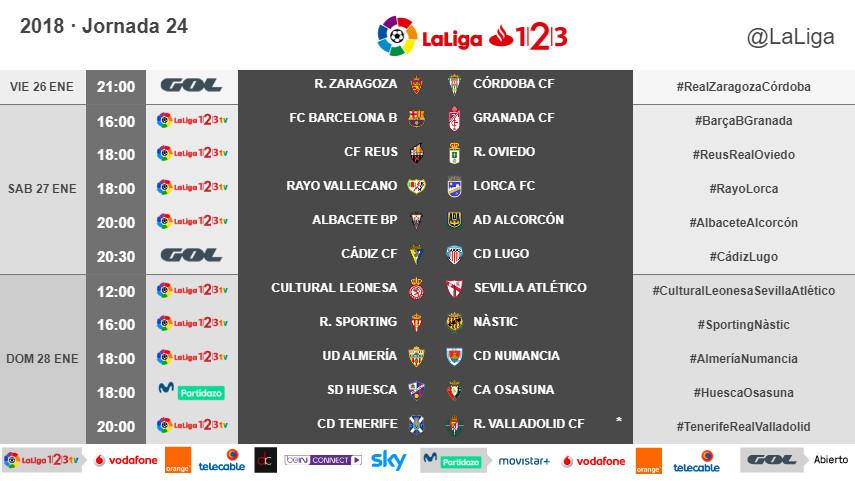 Horarios de la jornada 24 de LaLiga 1l2l3 2017/18