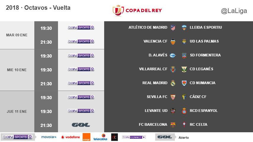 Horarios de la vuelta de octavos de final de la Copa del Rey 2017/18