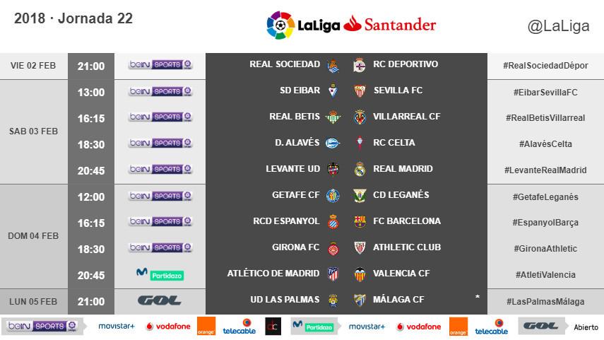 Horarios de la jornada 22 de LaLiga Santander 2017/18