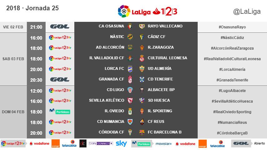 Horarios de la jornada 25 de LaLiga 1l2l3 2017/18