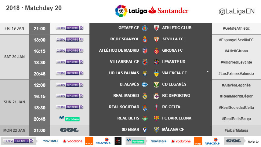 Changes to the kickoff times for Matchday 20 in LaLiga Santander 2017/18