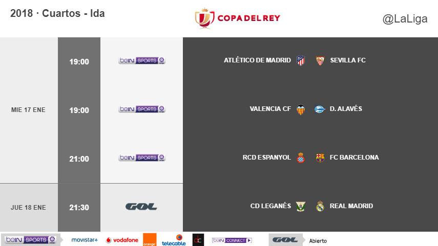Horarios de la ida de cuartos de final de la Copa del Rey 2017/18