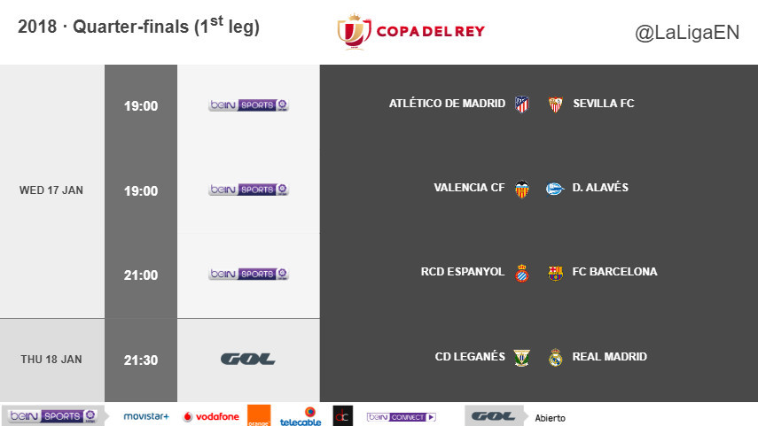 Kickoff times for the quarter-finals of the Copa del Rey 2017/18