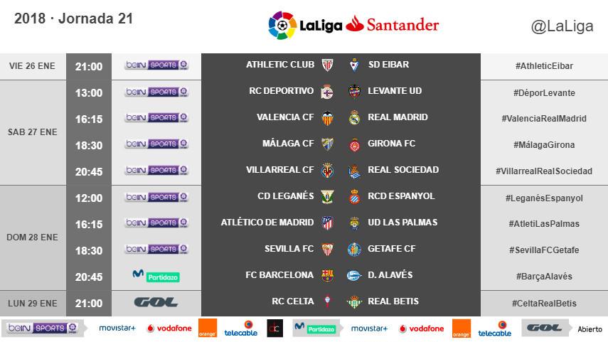 Modificación horarios de la jornada 21 de LaLiga Santander 2017/18