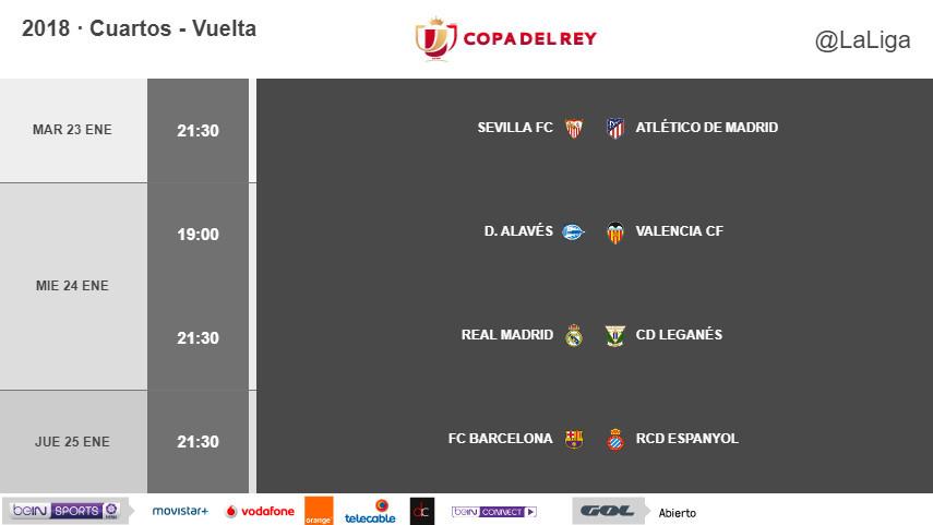 Horarios de la vuelta de cuartos de final de la Copa del Rey 2017/18