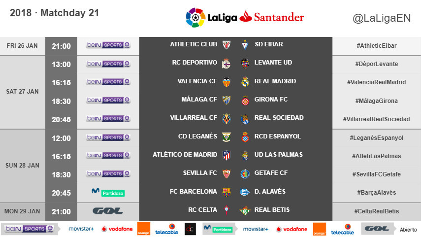 Changes to kickoff times for Matchday 21 in LaLiga Santander 2017/18