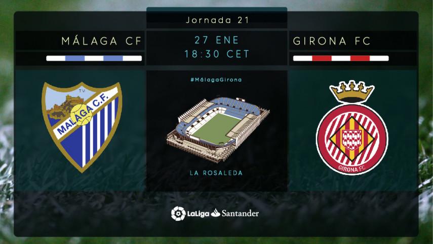 El Málaga necesita una reacción ante el Girona
