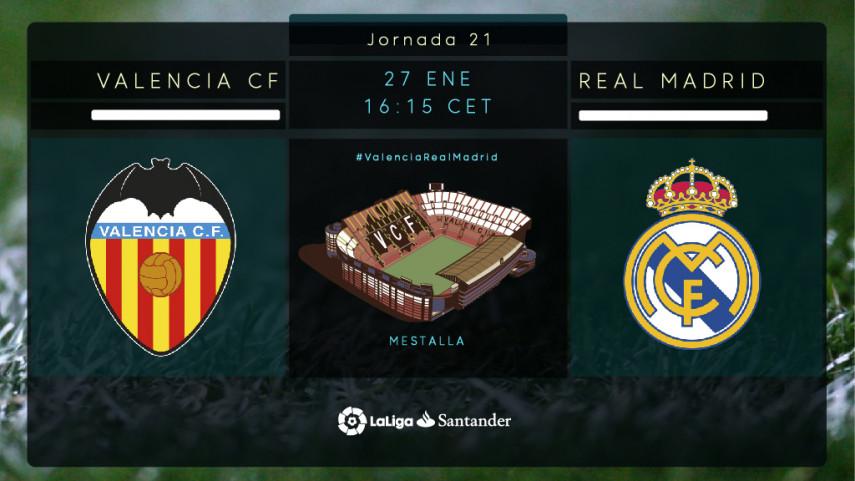El efecto Marcelino vs el momento de Bale