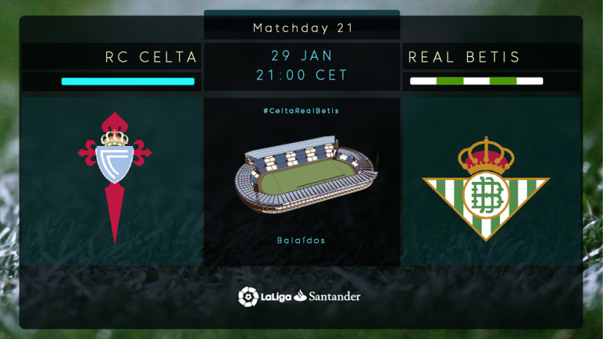 Celta have their eyes fixed on Europe