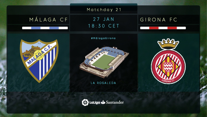 Malaga out looking for a reaction against Girona