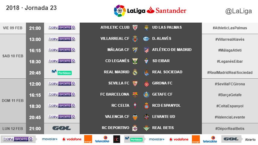 Horarios de la jornada 23 de LaLiga Santander 2017/18