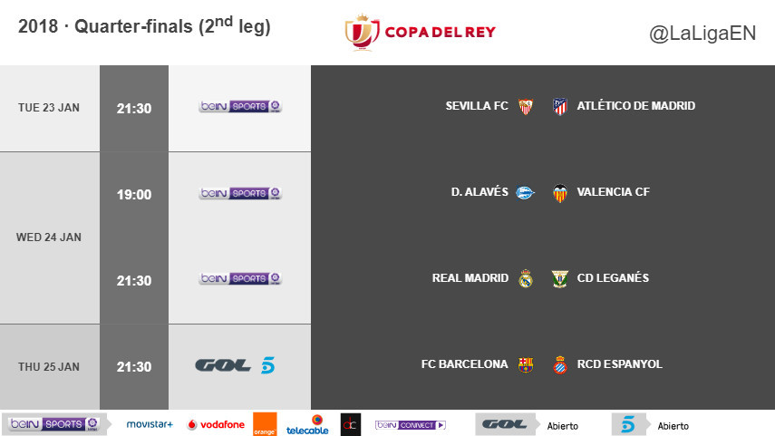 The kickoff times for the quarter-final second legs of the Copa del Rey