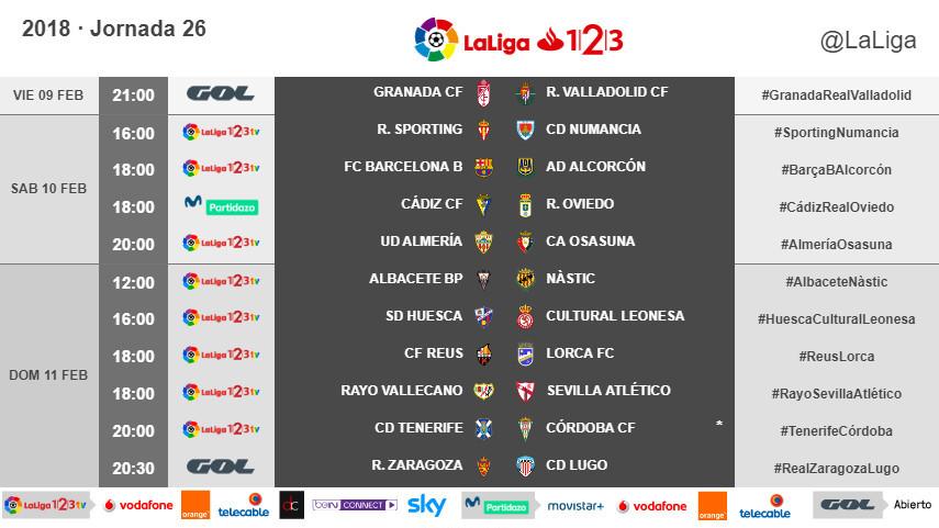 Horarios de la jornada 26 de LaLiga 1l2l3 2017/18