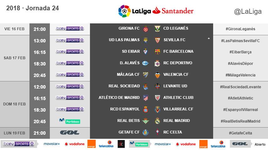 Horarios de la jornada 24 de LaLiga Santander 2017/18