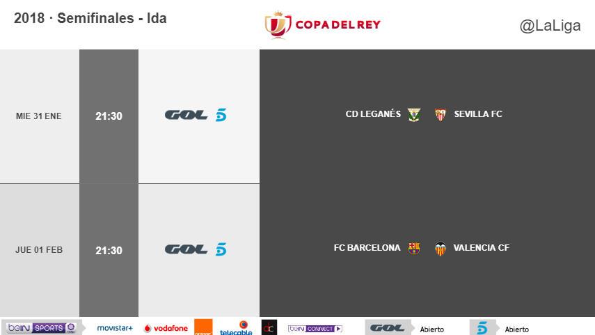 Horarios de la ida de semifinales de la Copa del Rey 2017/18