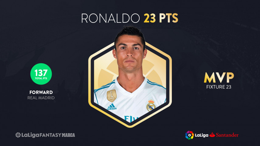 Cristiano Ronaldo shines brightest in LaLiga Fantasy MARCA Matchday 23 Best XI