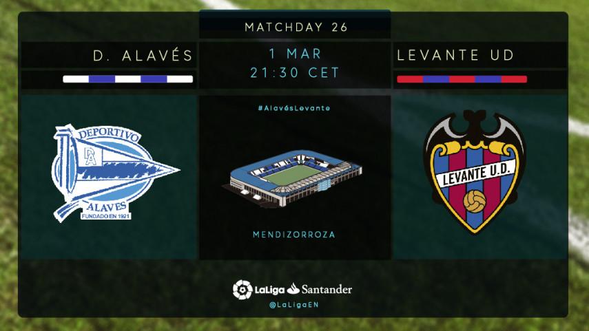 Alavés y Levante quieren ganar tranquilidad