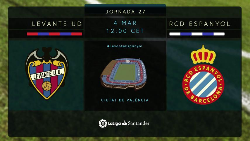 Un reto más para Levante UD y RCD Espanyol