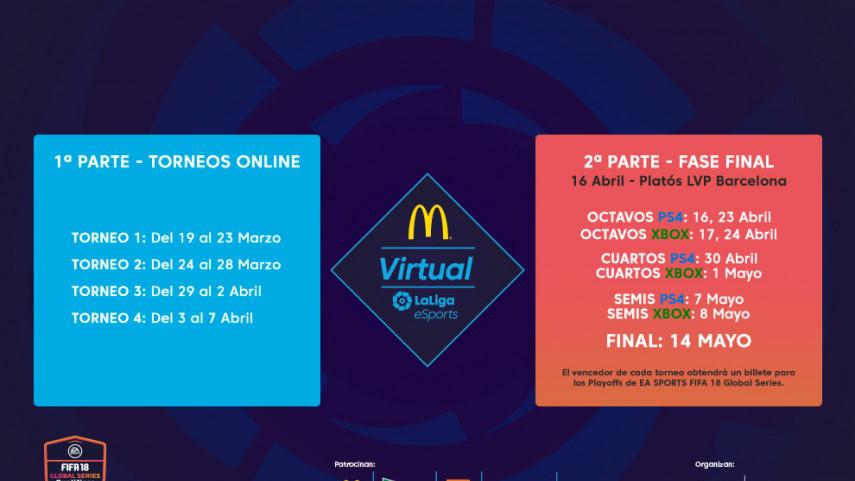 Todo lo que necesitas saber sobre la McDonald's Virtual LaLiga eSports