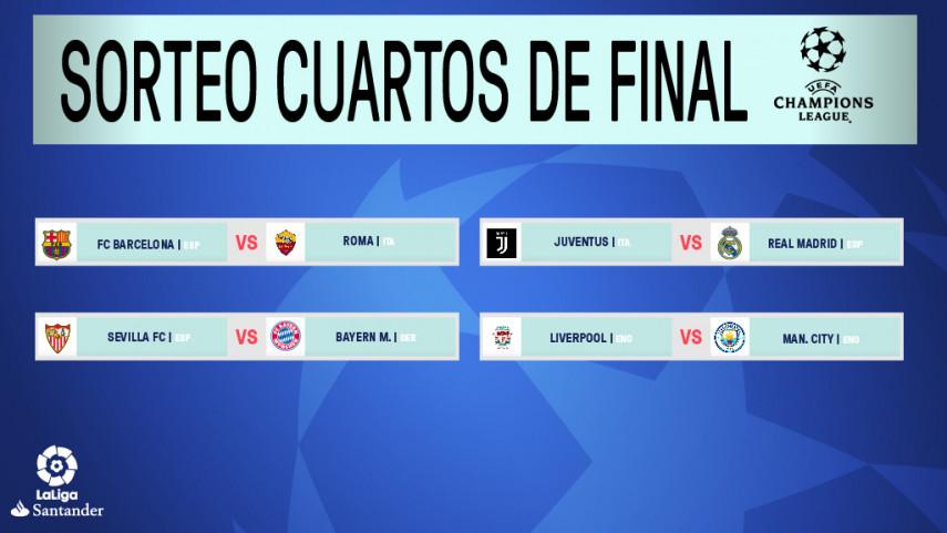 FC Barcelona, Sevilla FC y Real Madrid ya conocen a sus rivales en cuartos de la UEFA Champions League