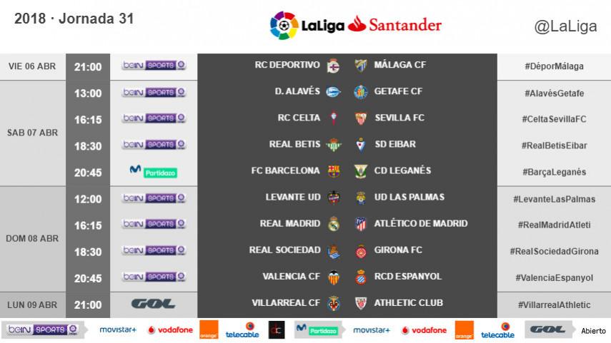 Horarios de la jornada 31 de LaLiga Santander 2017/18