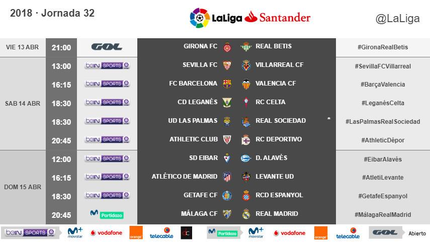 Horarios de la jornada 32 de LaLiga Santander 2017/18
