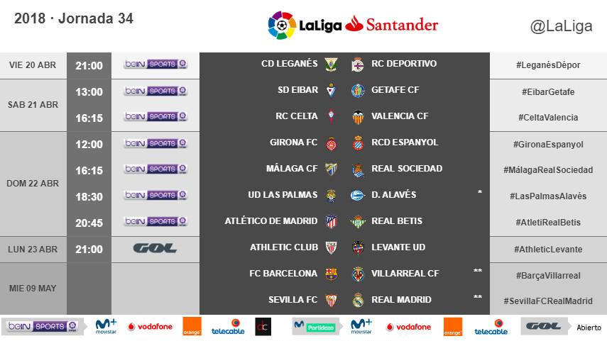 Horarios de la jornada 34 de LaLiga Santander 2017/18